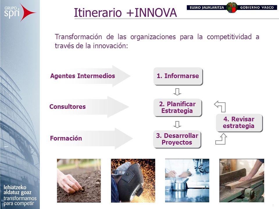 Itinerario +INNOVA Transformación de las organizaciones para la competitividad a través de la innovación: