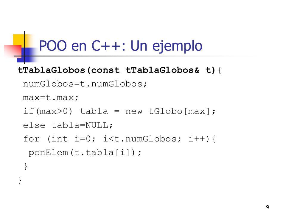 POO en C++: Un ejemplo tTablaGlobos(const tTablaGlobos& t){