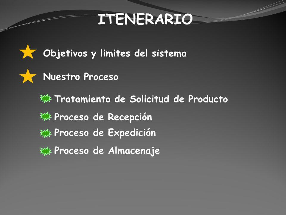ITENERARIO Objetivos y limites del sistema Nuestro Proceso