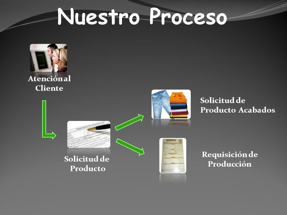 Requisición de Producción