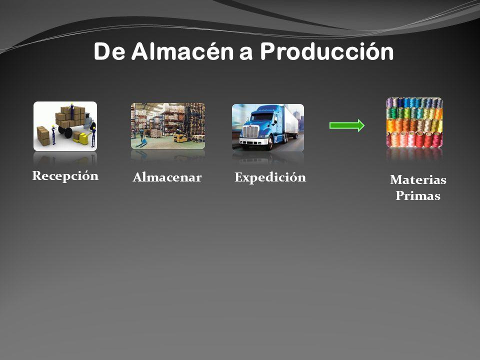 De Almacén a Producción