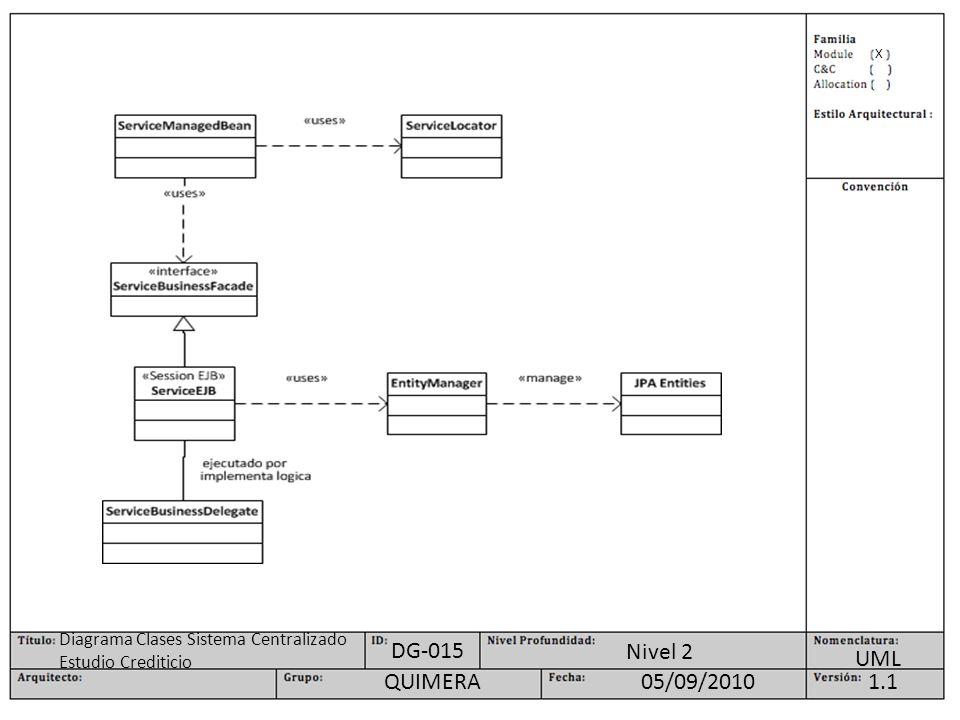 DG-015 Nivel 2 UML QUIMERA 05/09/2010 1.1