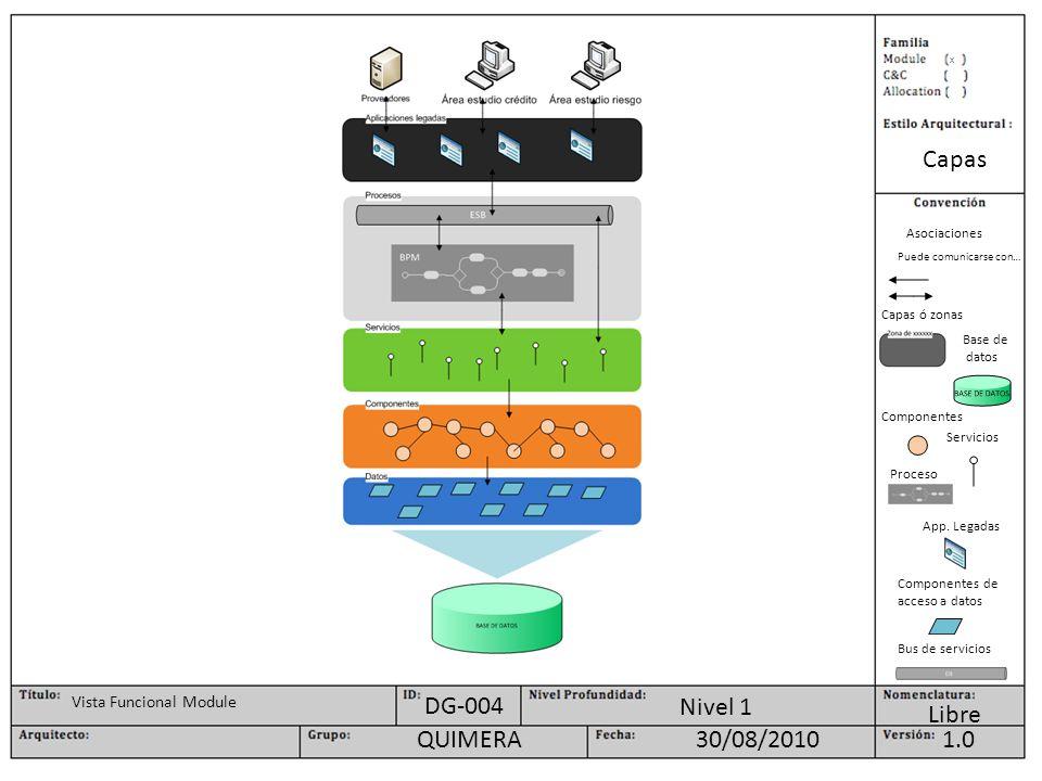 Capas DG-004 Nivel 1 Libre QUIMERA 30/08/2010 1.0