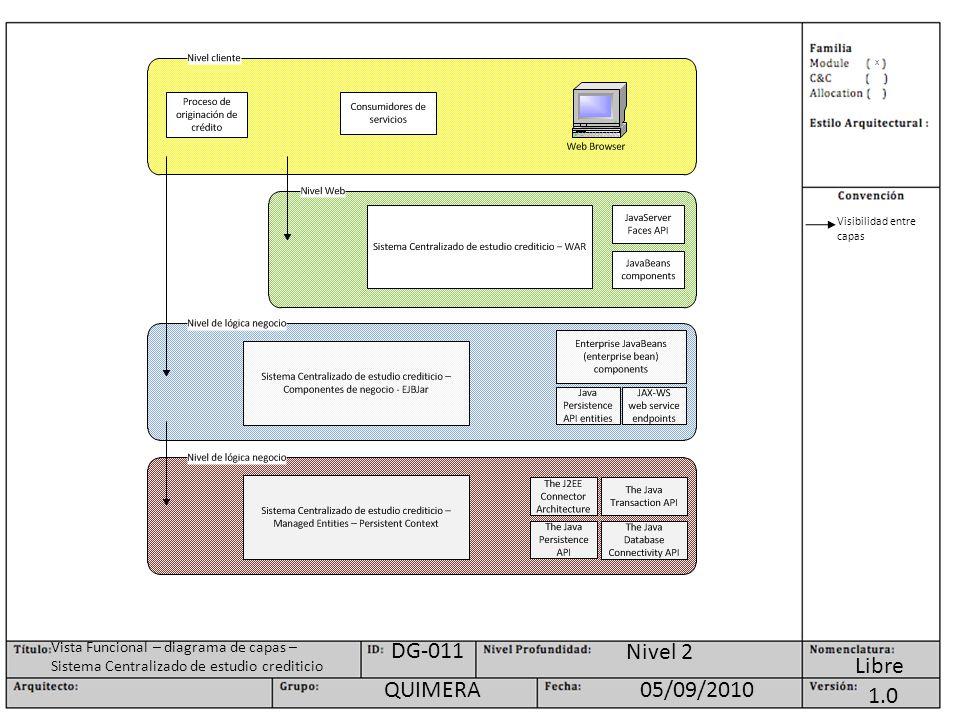 DG-011 Nivel 2 Libre QUIMERA 05/09/2010 1.0