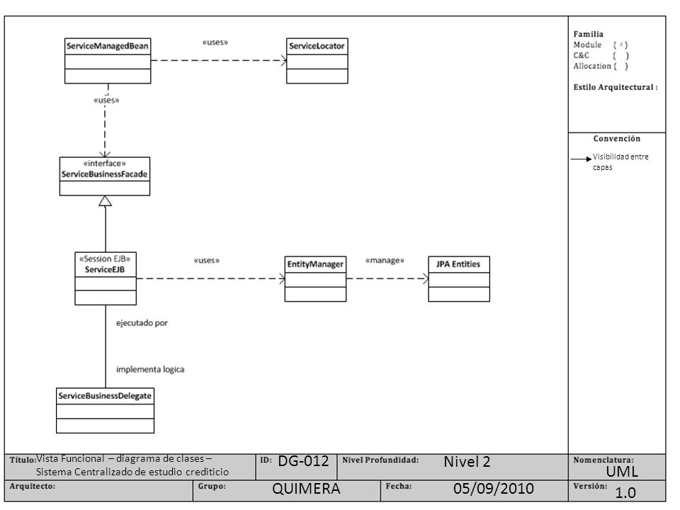 DG-012 Nivel 2 UML QUIMERA 05/09/2010 1.0