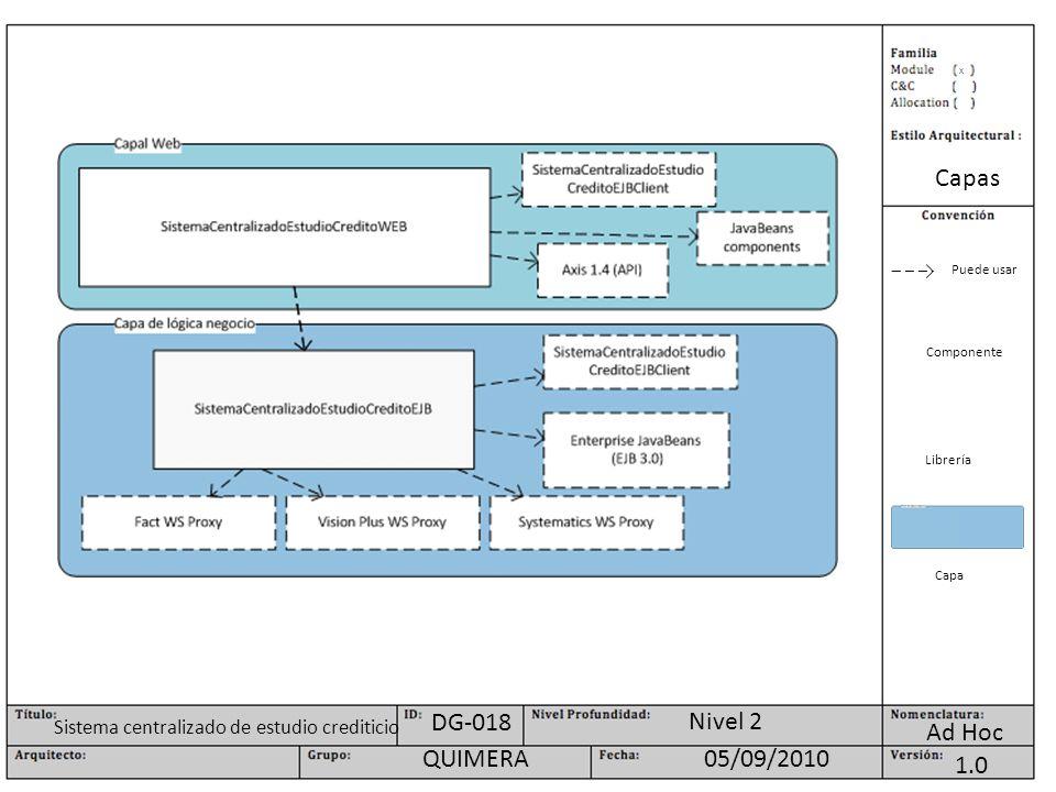 Sistema centralizado de estudio crediticio