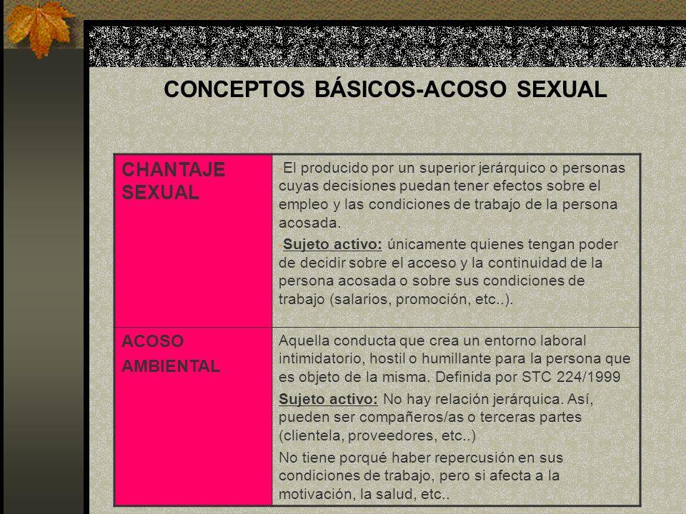 CONCEPTOS BÁSICOS-ACOSO SEXUAL