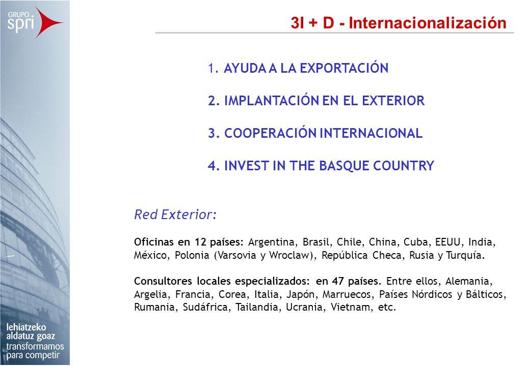 3I + D - Internacionalización