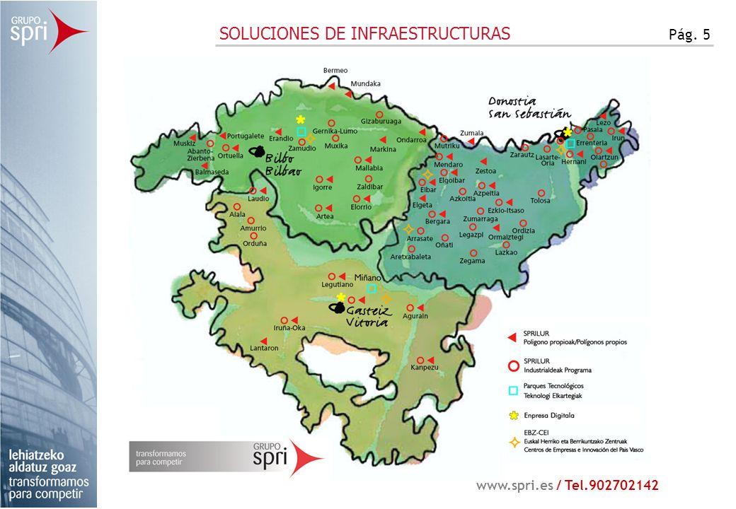 SOLUCIONES DE INFRAESTRUCTURAS