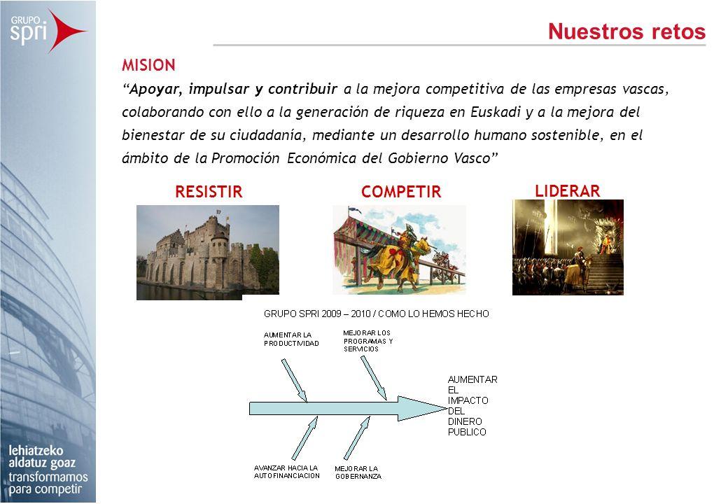 Nuestros retos MISION RESISTIR COMPETIR LIDERAR