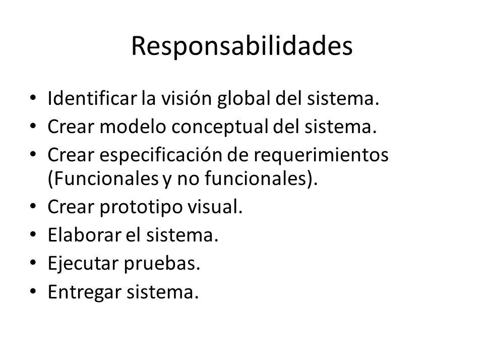 Responsabilidades Identificar la visión global del sistema.