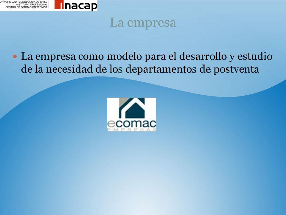 La empresa La empresa como modelo para el desarrollo y estudio de la necesidad de los departamentos de postventa.