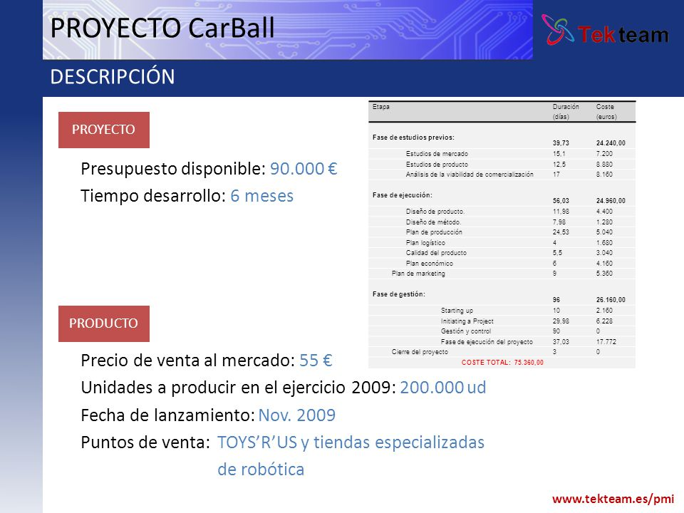 PROYECTO CarBall DESCRIPCIÓN Presupuesto disponible: 90.000 €