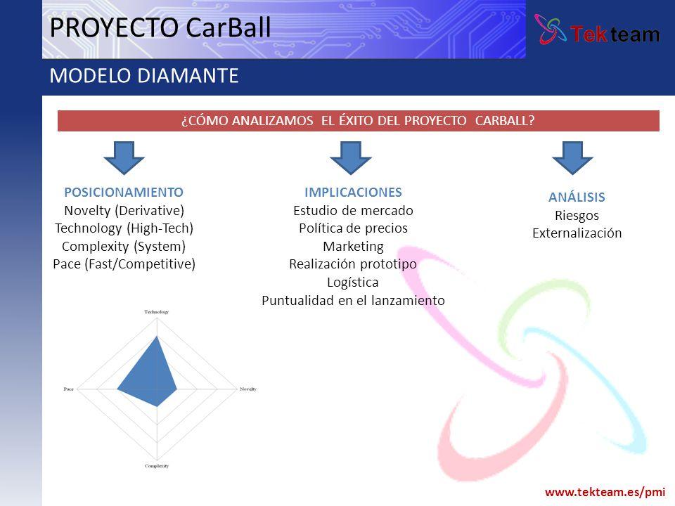 PROYECTO CarBall MODELO DIAMANTE