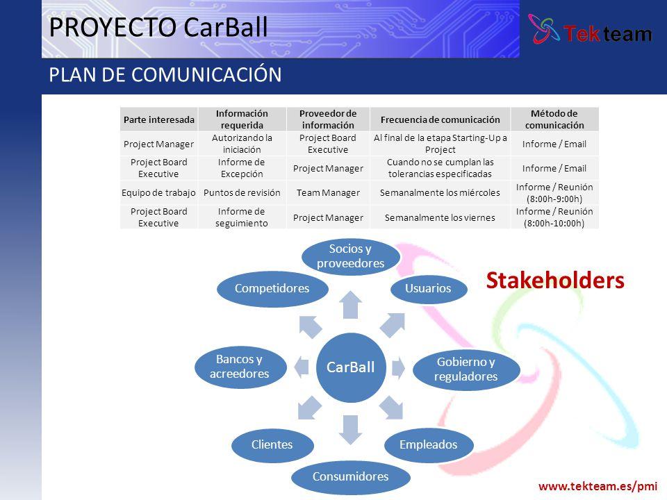 PROYECTO CarBall Stakeholders PLAN DE COMUNICACIÓN