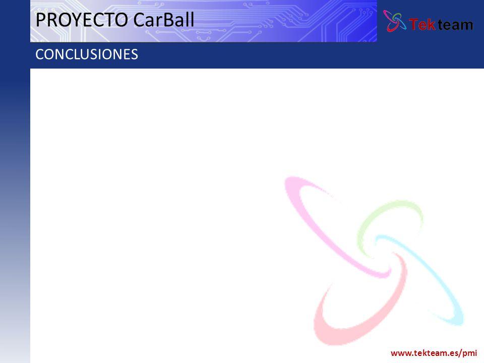 PROYECTO CarBall CONCLUSIONES