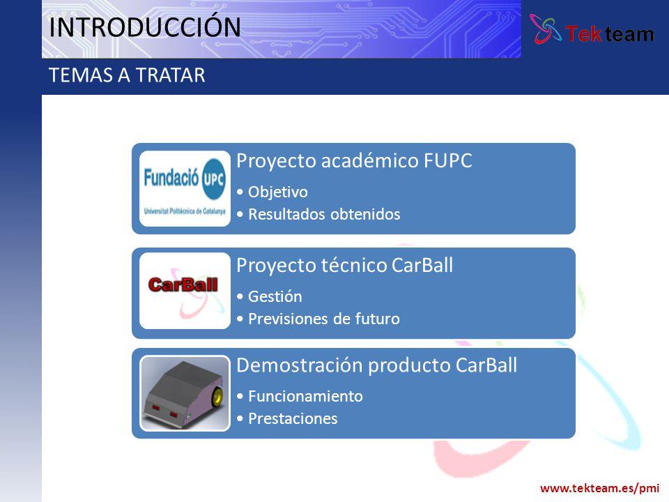 INTRODUCCIÓN TEMAS A TRATAR CarBall Proyecto académico FUPC Objetivo