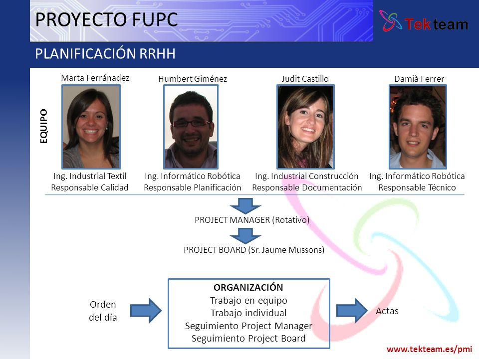 PROYECTO FUPC PLANIFICACIÓN RRHH EQUIPO ORGANIZACIÓN Trabajo en equipo