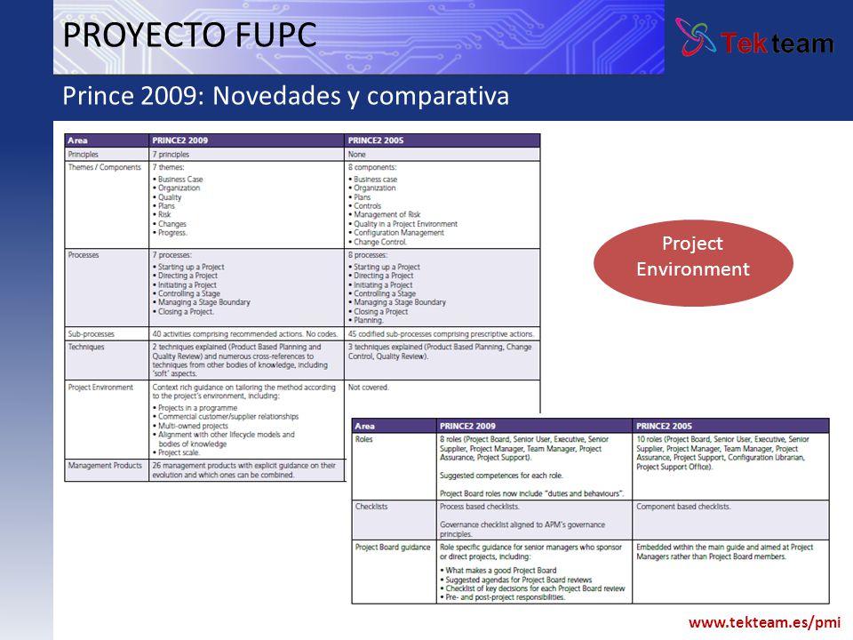 PROYECTO FUPC Prince 2009: Novedades y comparativa Project Environment