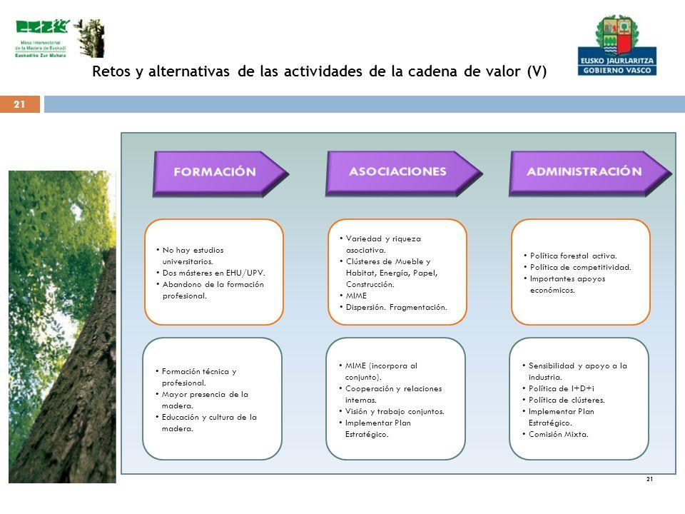 FORMACIÓN ASOCIACIONES ADMINISTRACIÓN