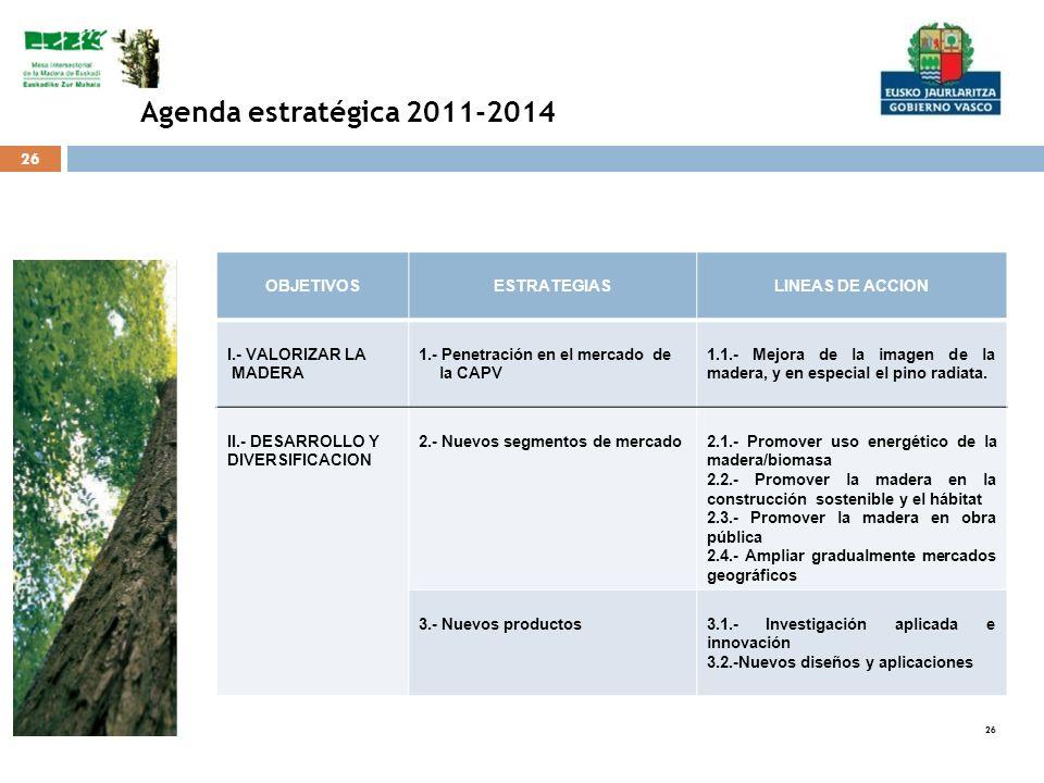 Agenda estratégica 2011-2014 OBJETIVOS ESTRATEGIAS LINEAS DE ACCION