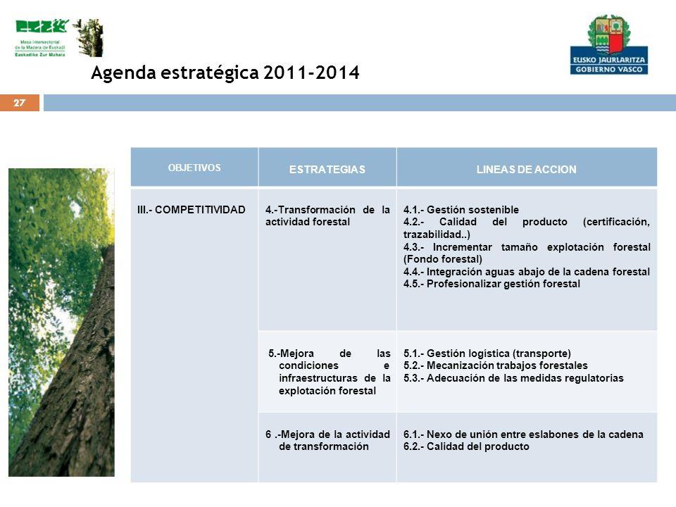 Agenda estratégica 2011-2014 ESTRATEGIAS LINEAS DE ACCION