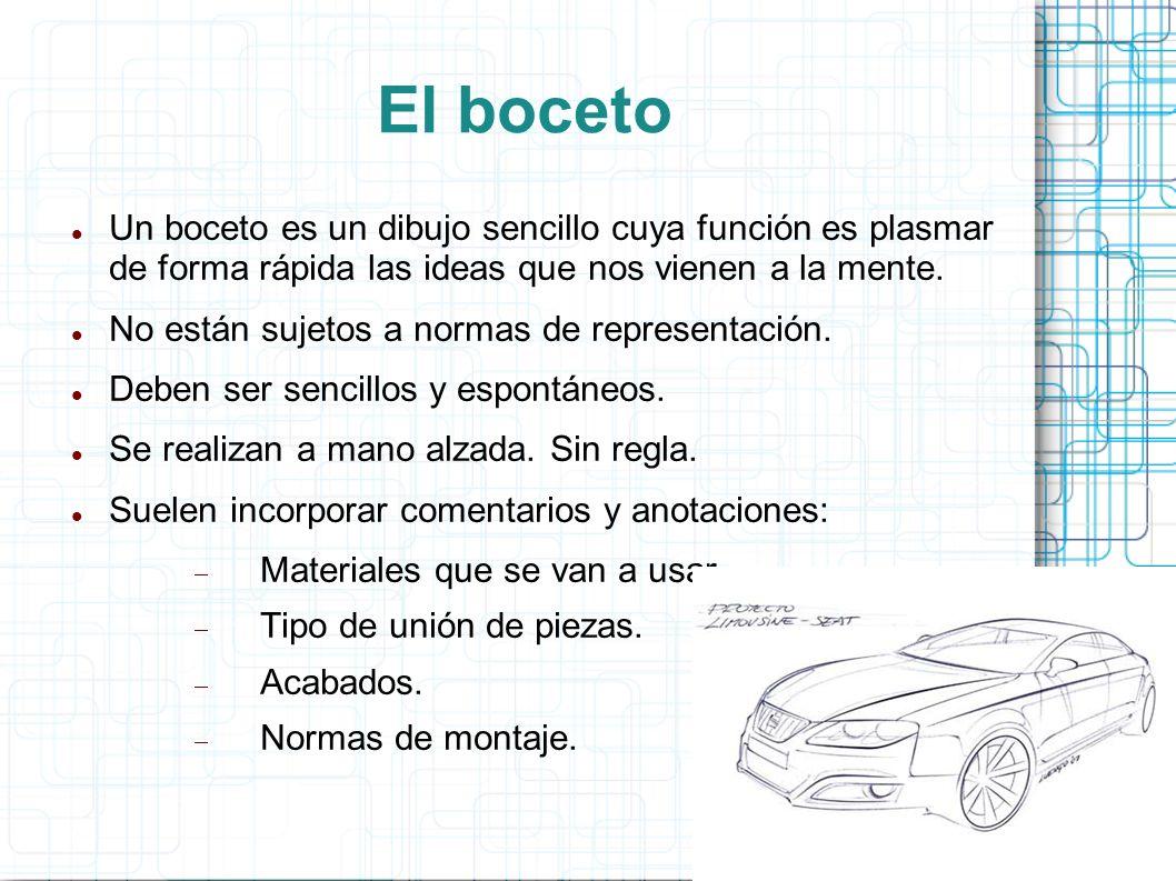El bocetoUn boceto es un dibujo sencillo cuya función es plasmar de forma rápida las ideas que nos vienen a la mente.