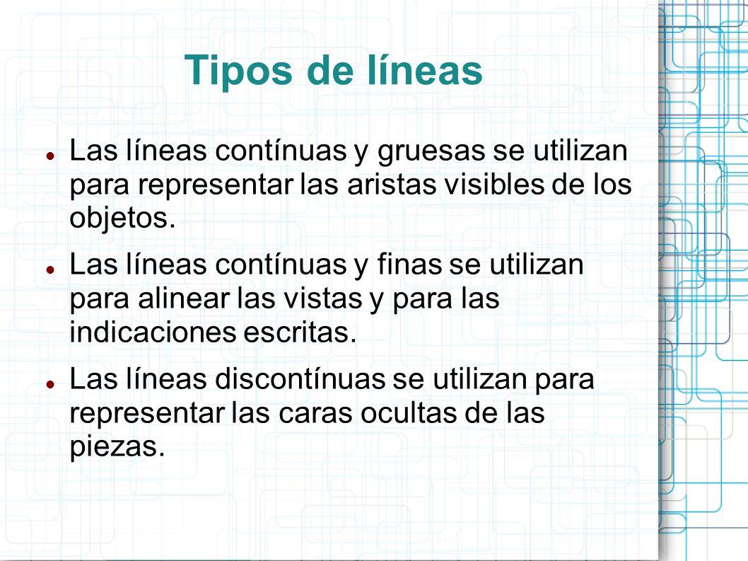 Tipos de líneasLas líneas contínuas y gruesas se utilizan para representar las aristas visibles de los objetos.