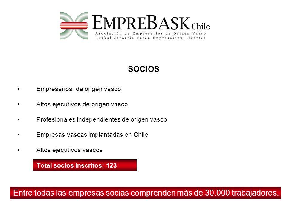 Entre todas las empresas socias comprenden más de 30.000 trabajadores.