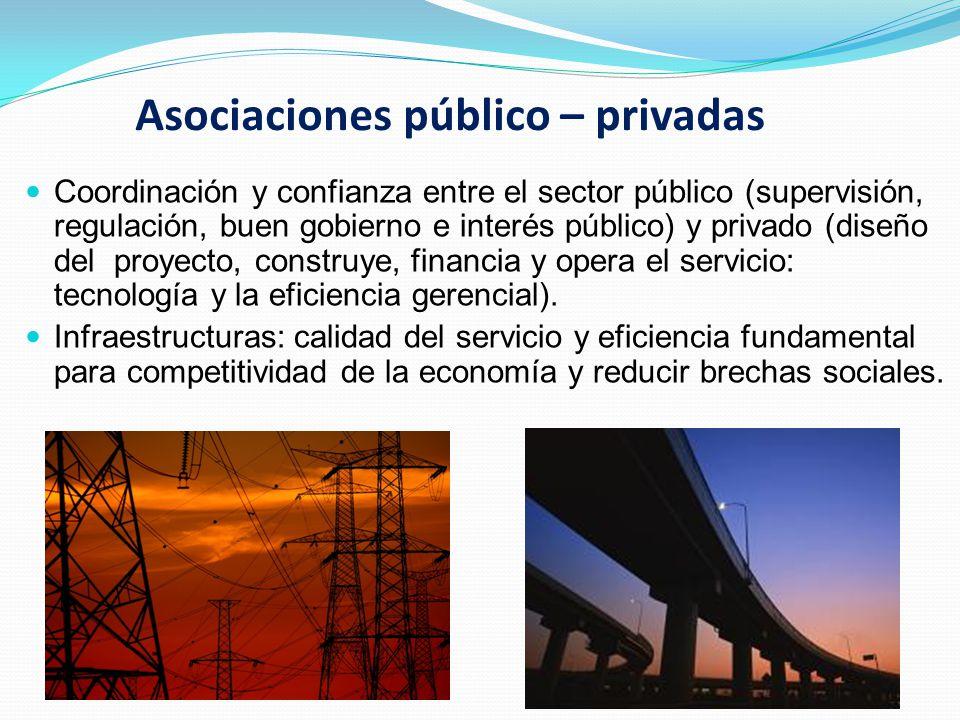Asociaciones público – privadas