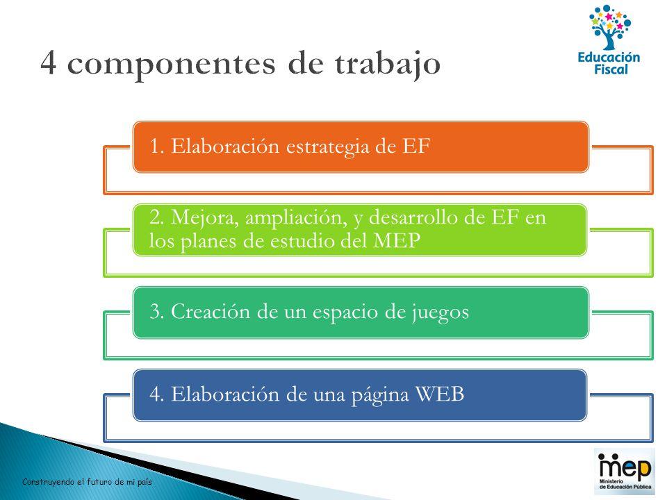 4 componentes de trabajo