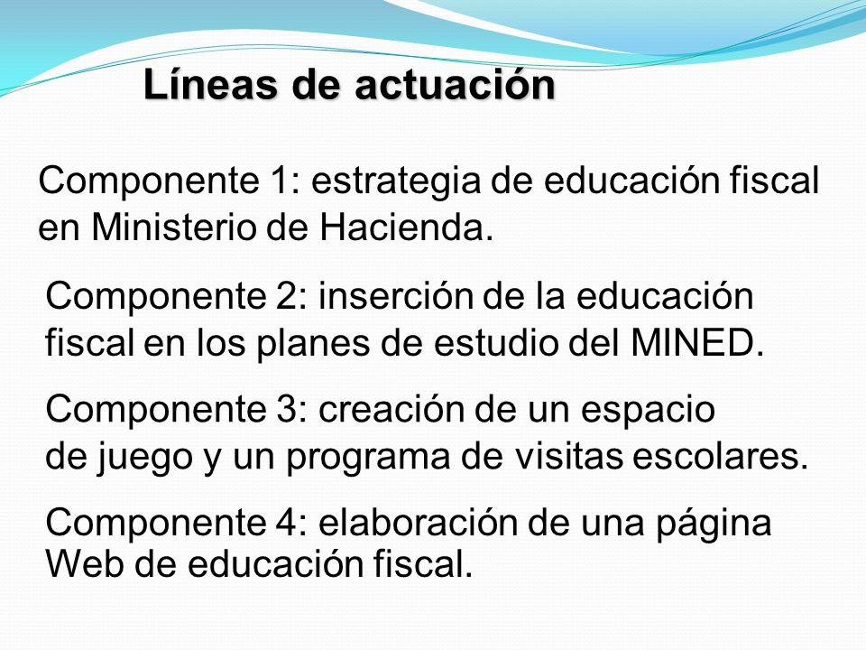Líneas de actuación Componente 1: estrategia de educación fiscal
