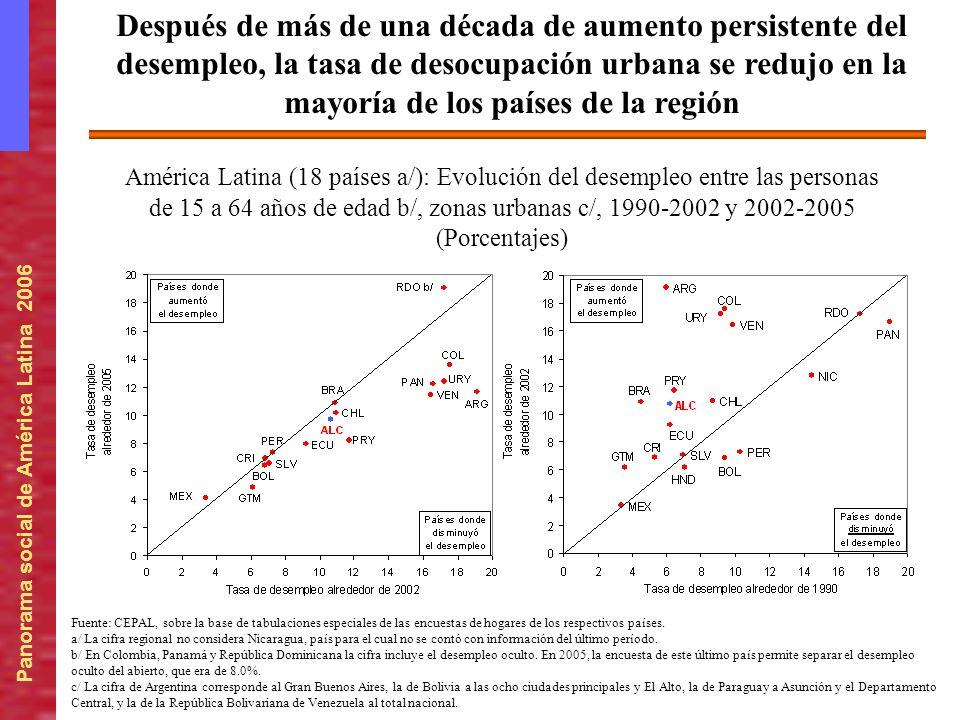 de 15 a 64 años de edad b/, zonas urbanas c/, 1990-2002 y 2002-2005