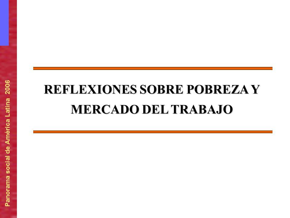 REFLEXIONES SOBRE POBREZA Y