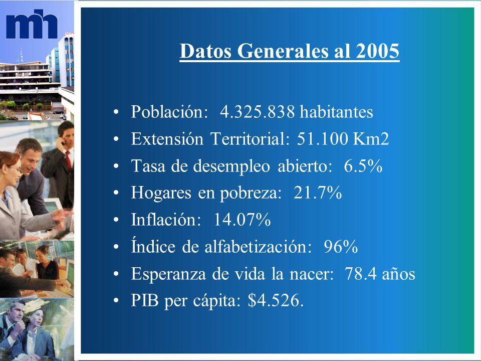 Datos Generales al 2005 Población: 4.325.838 habitantes