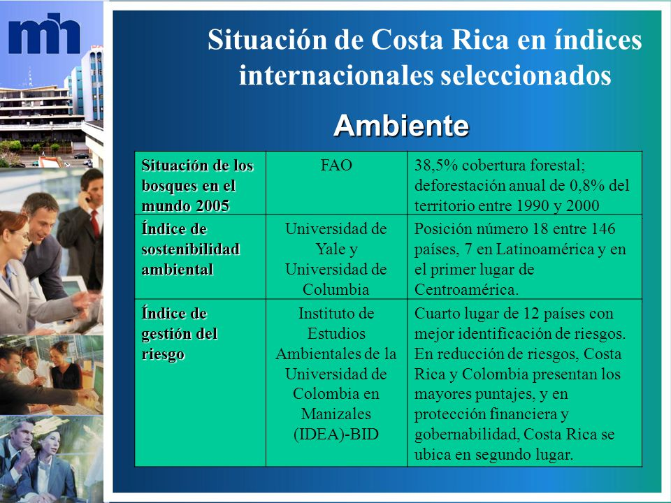 Situación de Costa Rica en índices internacionales seleccionados