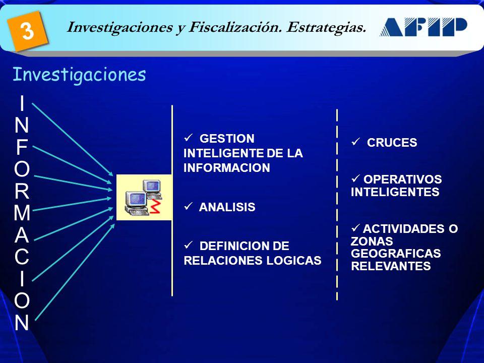 3 Investigaciones Investigaciones y Fiscalización. Estrategias.