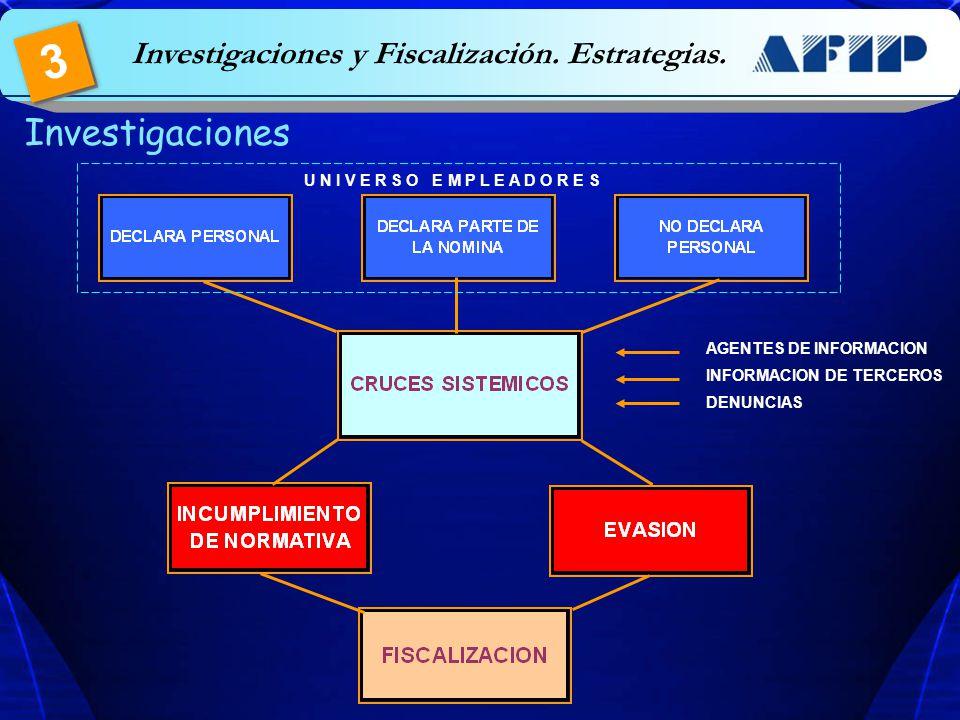 3 Investigaciones y Fiscalización. Estrategias. Fiscalización. DESVIO DE NORMATIVA. INCONSISTENCIA.