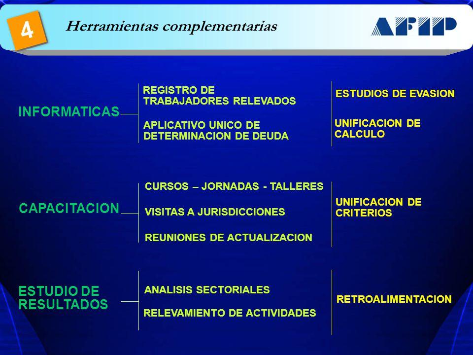 4 Análisis sectoriales - retroalimentación