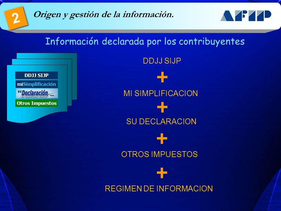 2 Regimenes de retención e información