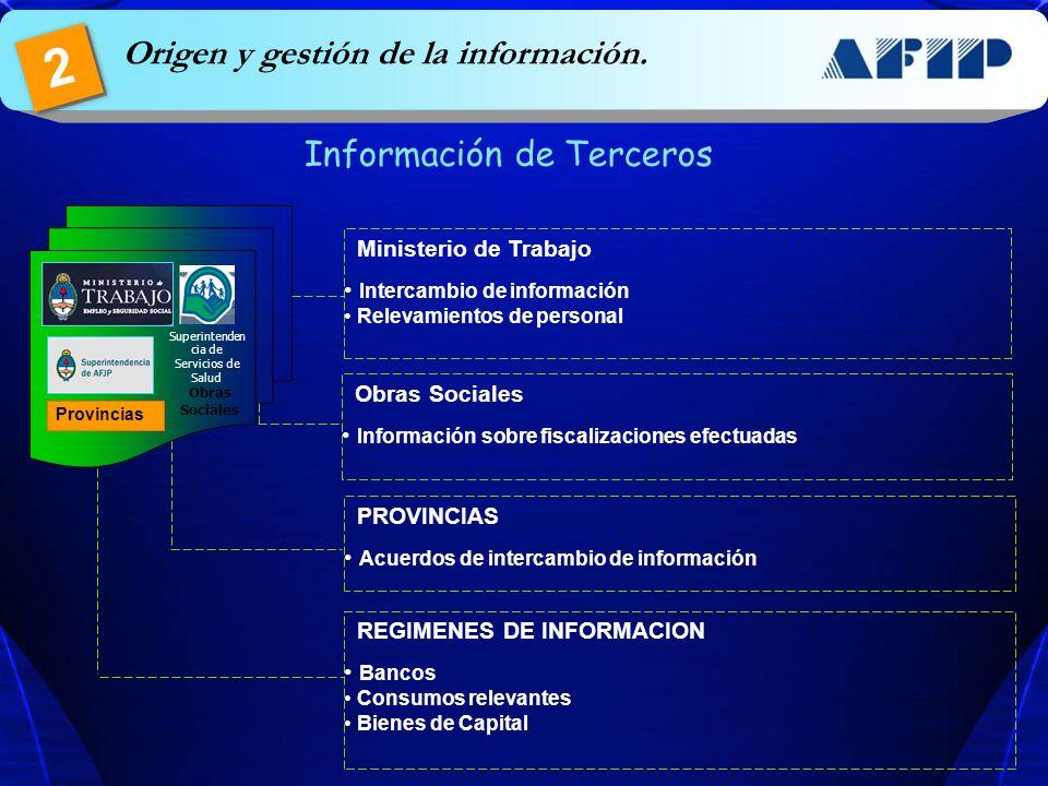 2 Origen y gestión de la información. Denuncias de Trabajadores