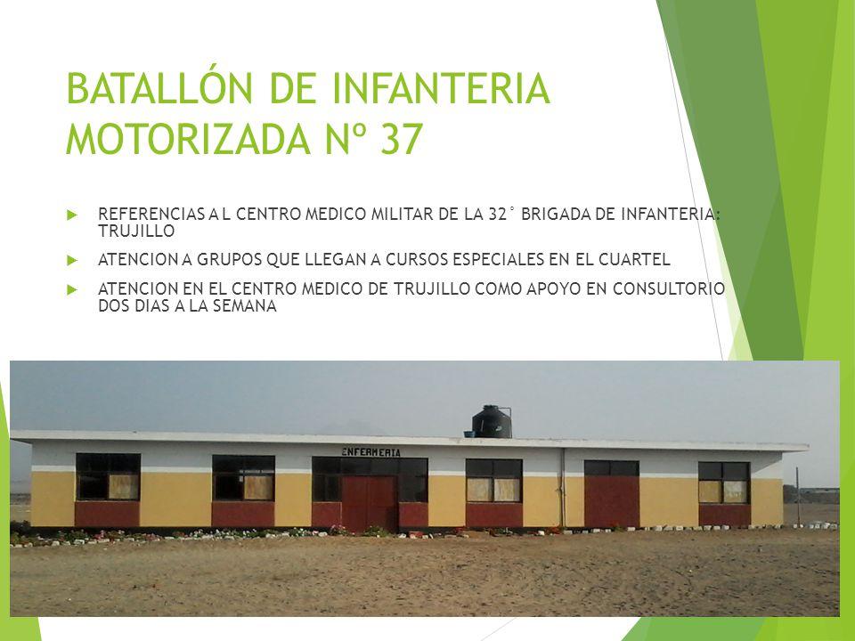 BATALLÓN DE INFANTERIA MOTORIZADA Nº 37