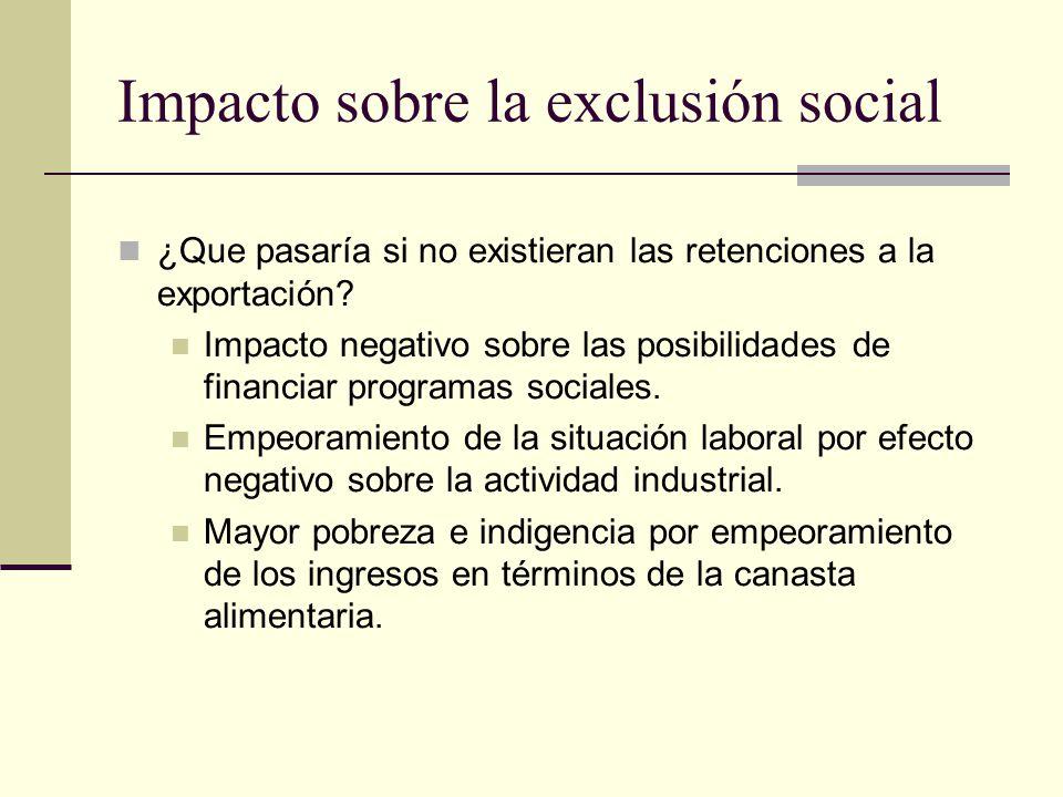 Impacto sobre la exclusión social