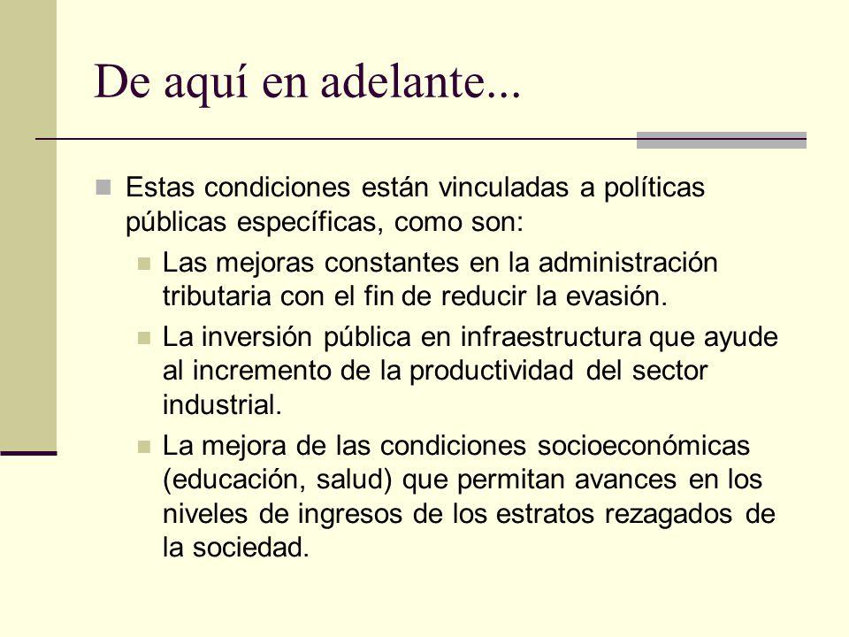 De aquí en adelante... Estas condiciones están vinculadas a políticas públicas específicas, como son: