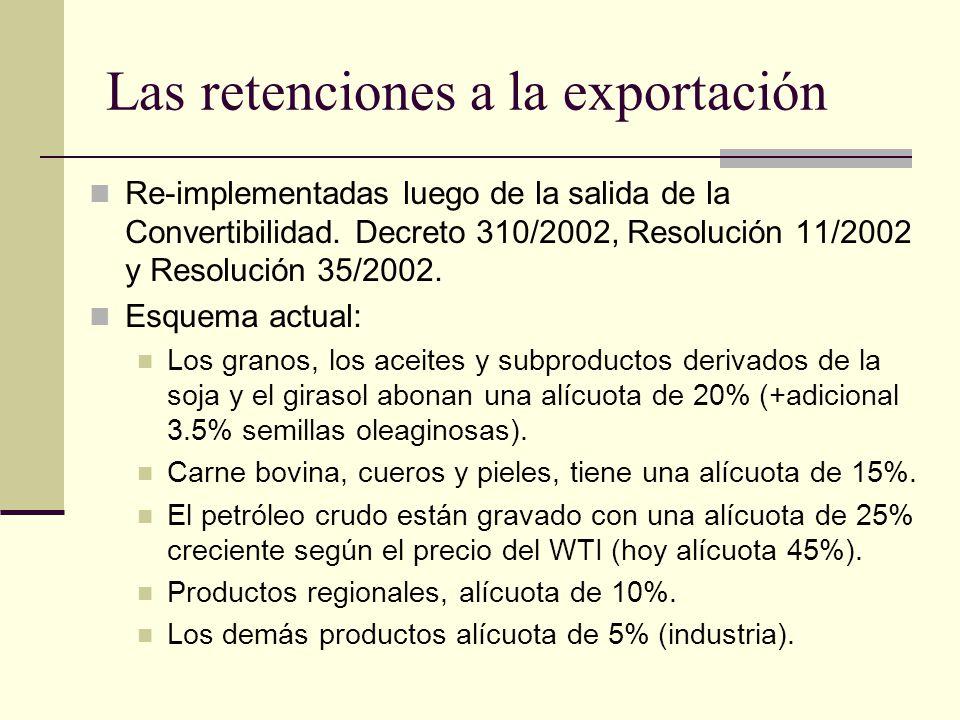 Las retenciones a la exportación