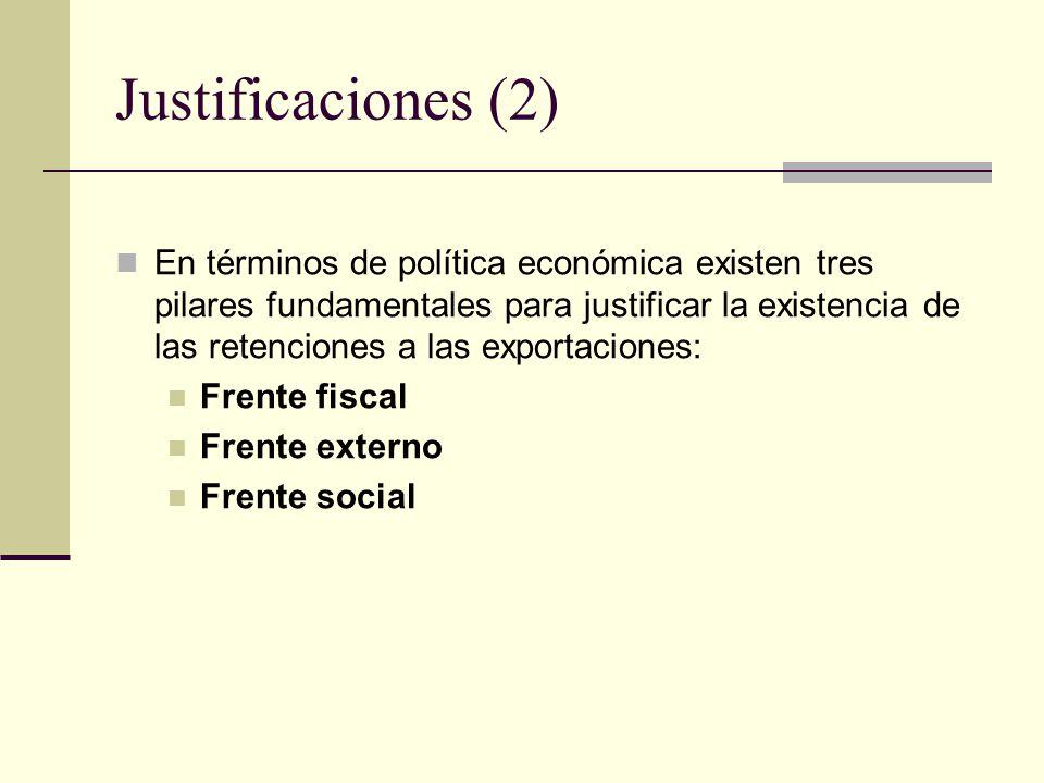 Justificaciones (2)