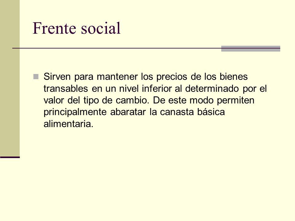 Frente social