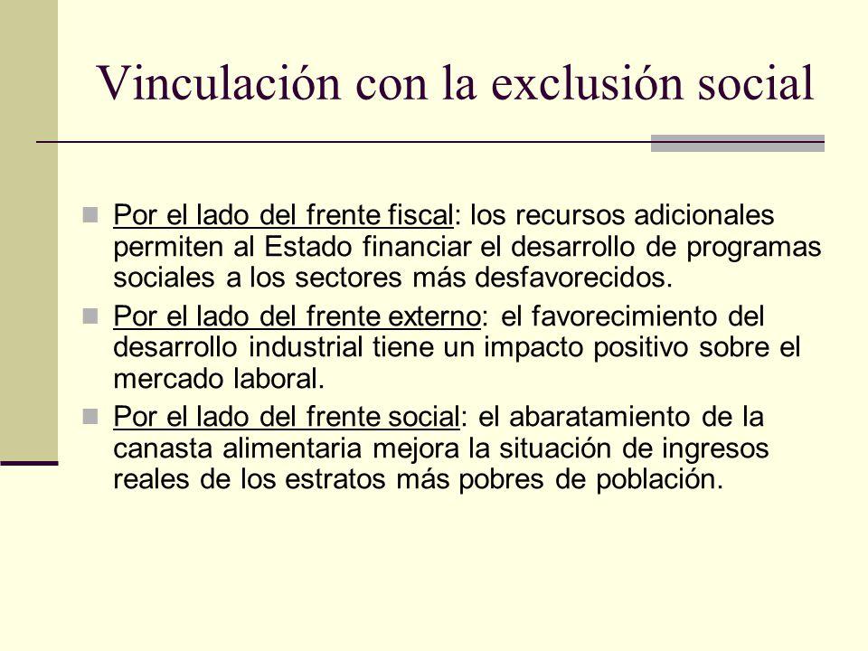 Vinculación con la exclusión social