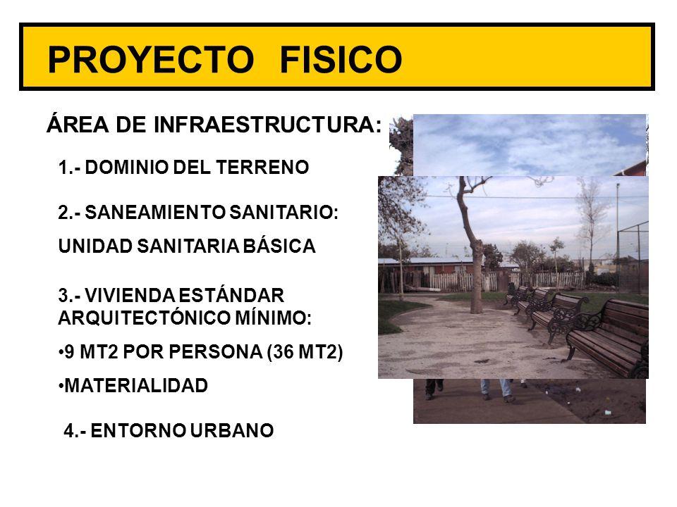 PROYECTO FISICO ÁREA DE INFRAESTRUCTURA: 1.- DOMINIO DEL TERRENO