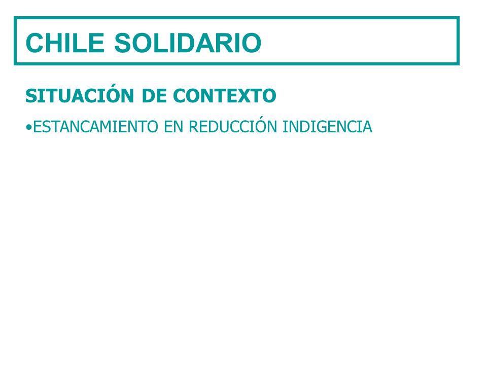 CHILE SOLIDARIO SITUACIÓN DE CONTEXTO